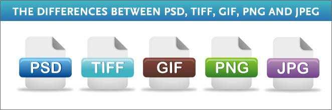 Verschillen tussen PSD, TIFF, Gif, Png en Jpg